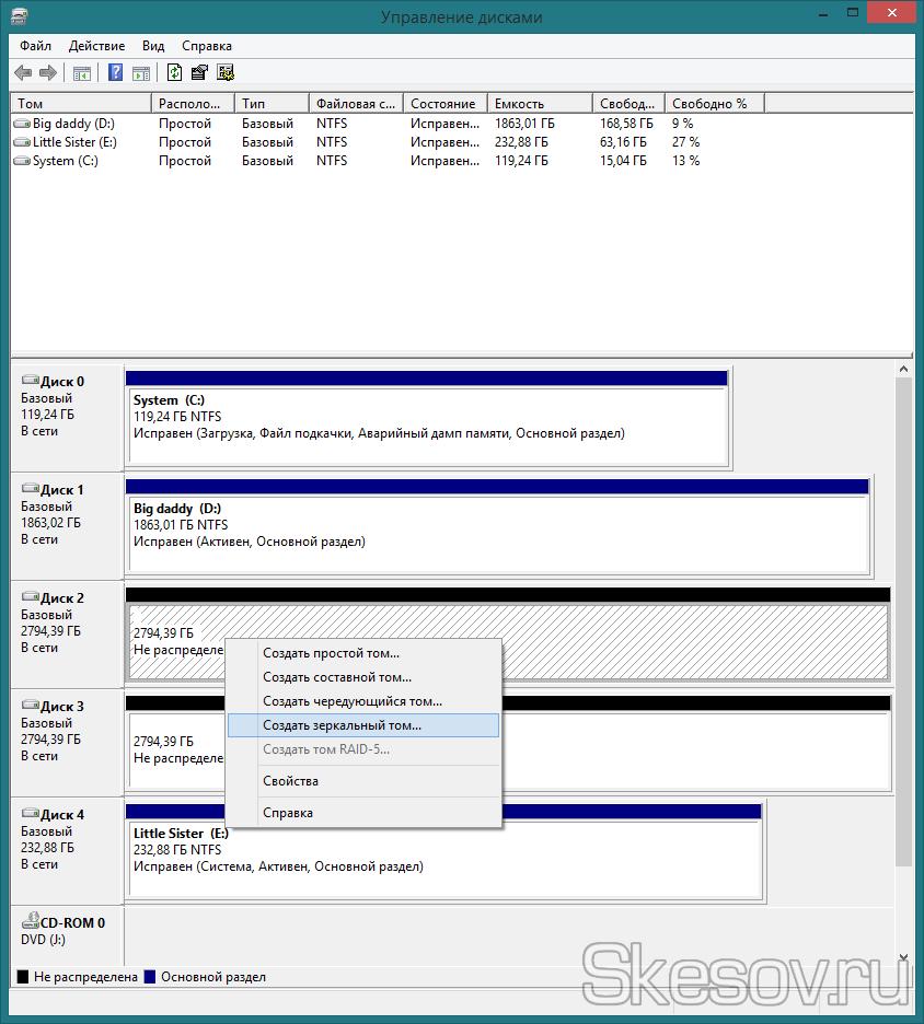 Как создать программный RAID 1 массив (зеркало) средствами Windows 10, 8.1, 8, 7, Vista