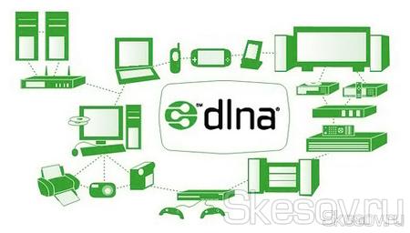 DLNA сеть