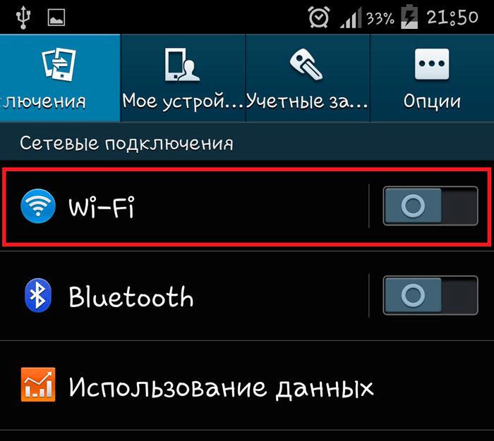 Wi-Fi на Андроиде