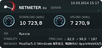 Интерфейс NetMeter