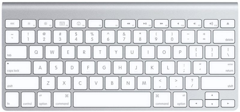 Горячие клавиши клавиатуры Macintosh