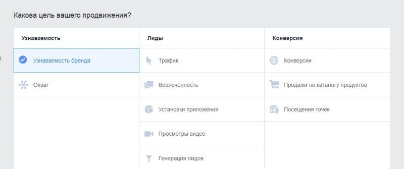Окно выбора цели продвижения в Facebook