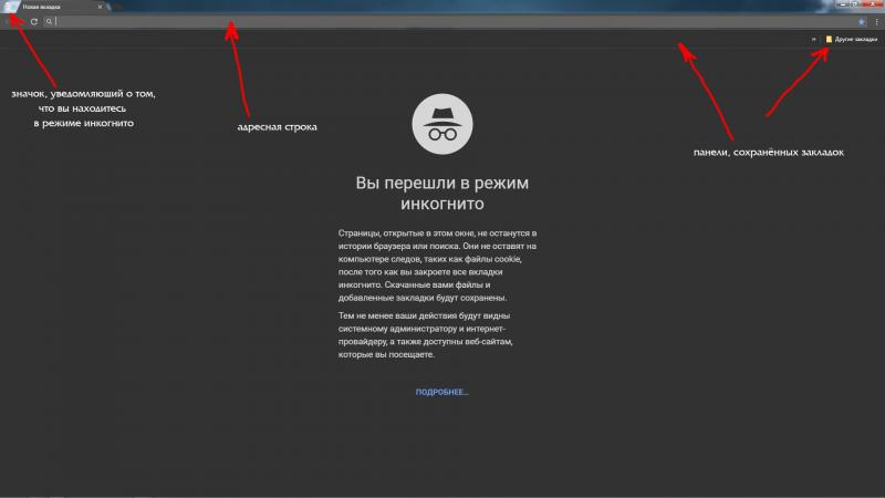 Активный режим «Инкогнито» в Google Chrome