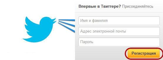 Форма регистрации Twitter