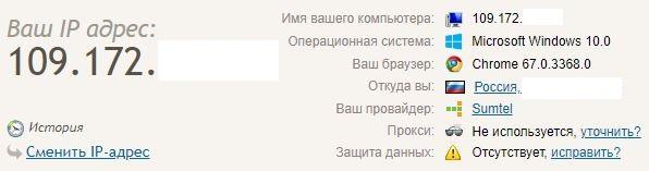 Сайт 2ip.ru