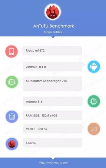 Характеристики Meizu 16X