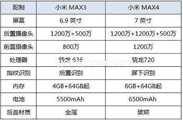 Mi Max 4_2