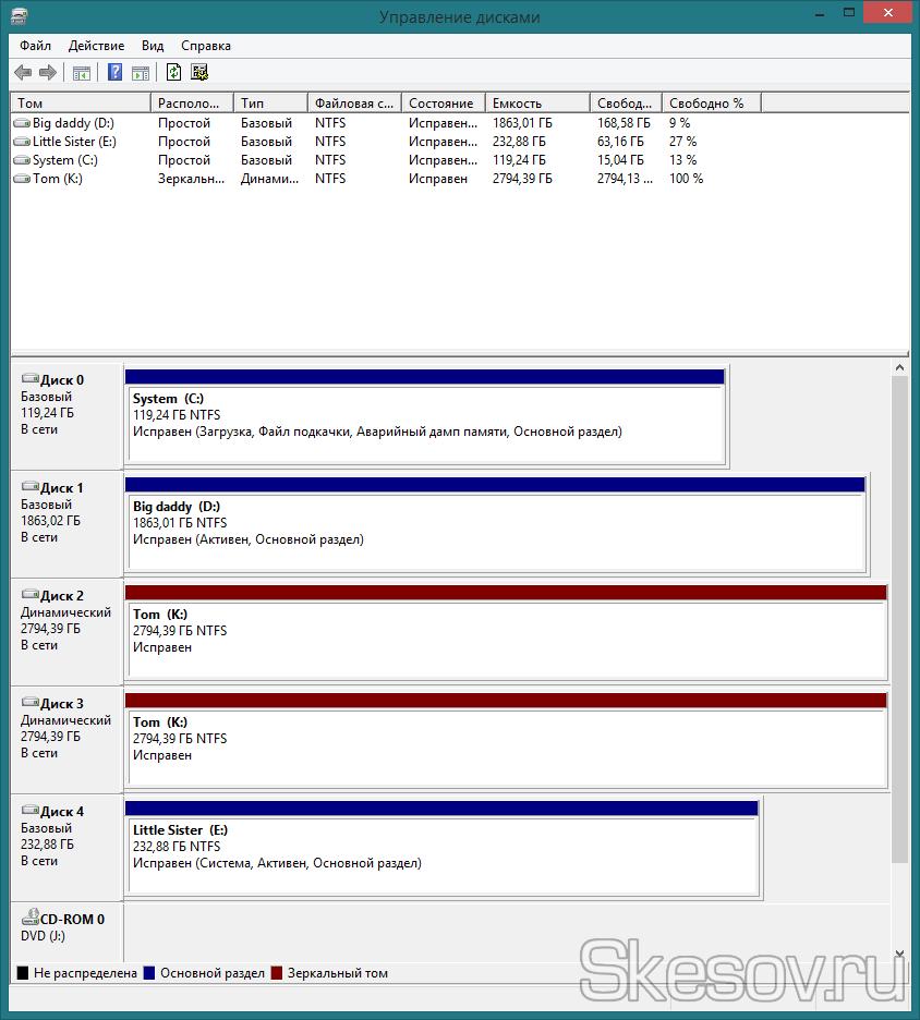 Программный RAID 1 создан