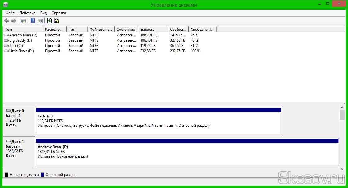 Как создать разделы (локальные диски) на жестком диске средствами ОС Windows 10, 8.1, 8, 7