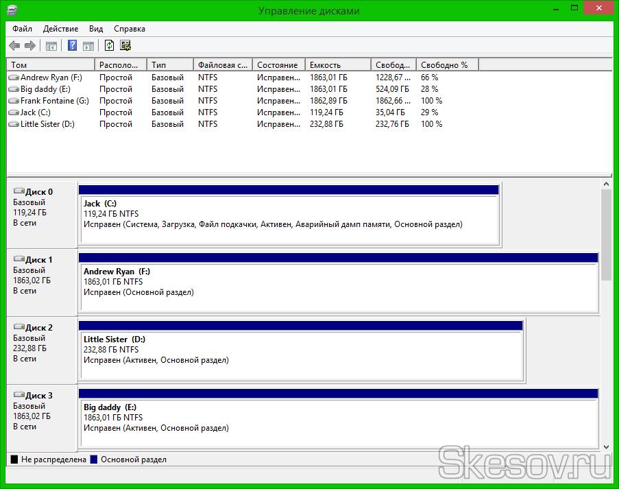 управление дисками в Windows 8.1 - фото 4