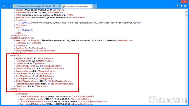 В открывшемся окне ищем раздел <WinSPR>, в нём указаны все оценки системы: