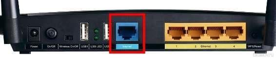 Кабель Ethernet в порт WAN (восемь контактов, обычно выделен другим цветом):