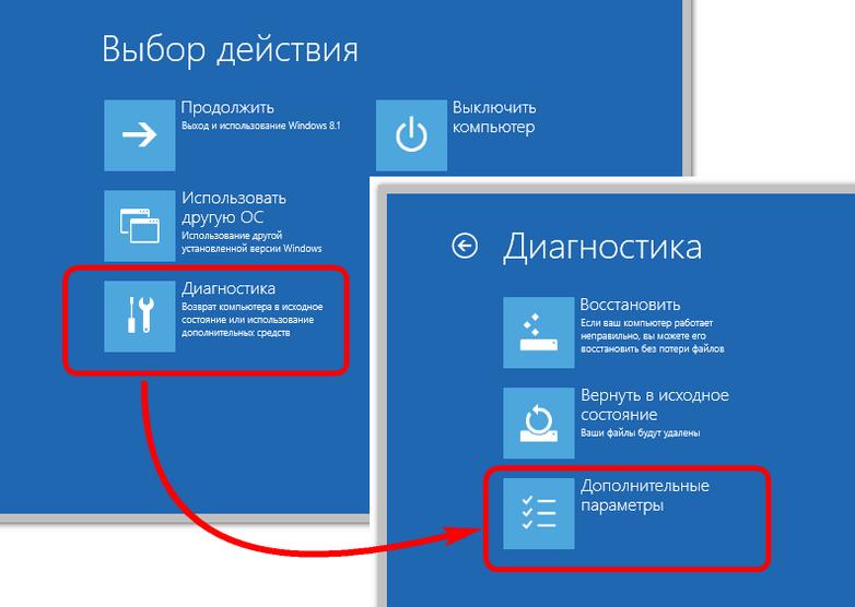 Окна безопасного режима Windows