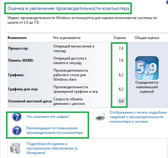 Оценка и увеличение производительности компьютера категории