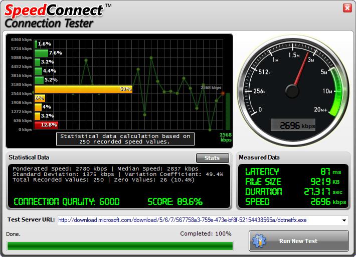 Программа speed connect