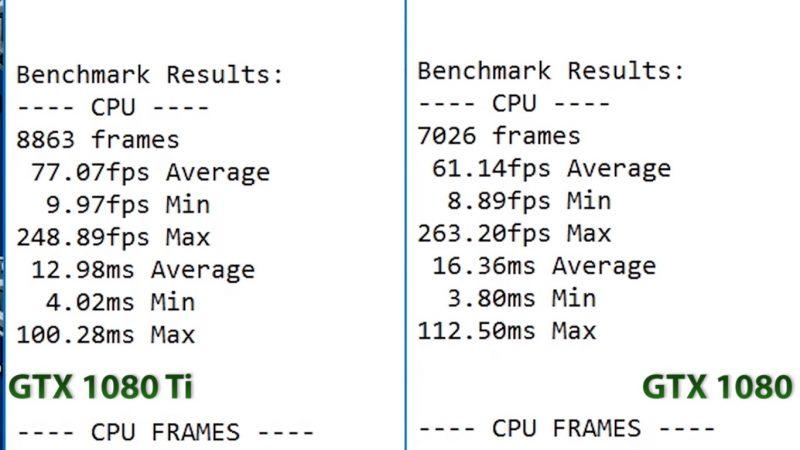 GeForce GTX 1080 Ti тест